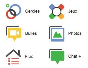 googleplus marketing